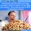 Food Fact – Americans eat billions of hot dogs