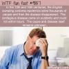 English Sweating Sickness