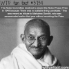 1948 nobel prize winner wtf fun facts