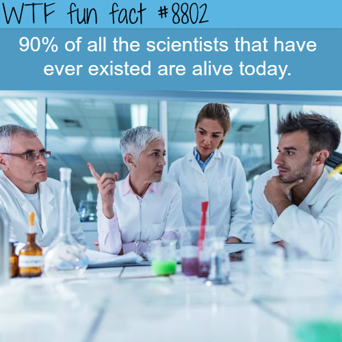 90% of all scientists that ever existed are alive today - WTF fun facts
