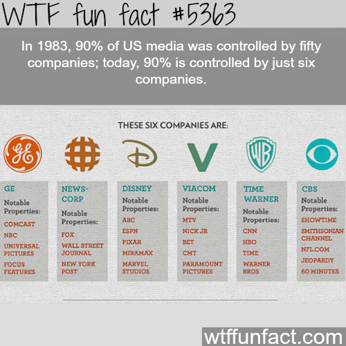 All the media is controlled by so few companies - WTF fun facts