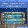 ancient egyptian calendar wtf fun facts