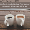 best hours to drink coffee facts