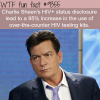 charlie sheen wtf fun facts