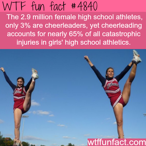 Cheer leading injuries - WTF fun facts