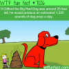 clifford the big red dog wtf fun facts