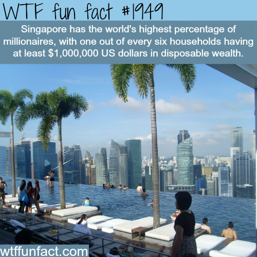 Countries with the most millionaires -WTF fun facts