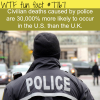 death by police wtf fun fact