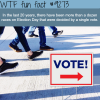 does your vote matter wtf fun fact
