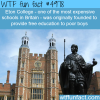 eton college wtf fun facts