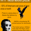 facts about pizza