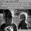 facts about the richest 100 people in the world