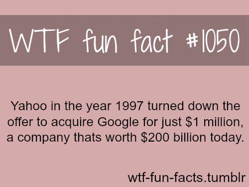 google worth
