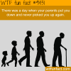 growing up wtf fun fact