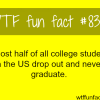 half of college students in the us drop out wtf