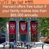 harvard free tuition wtf fun facts