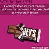 hersheys wtf fun fact
