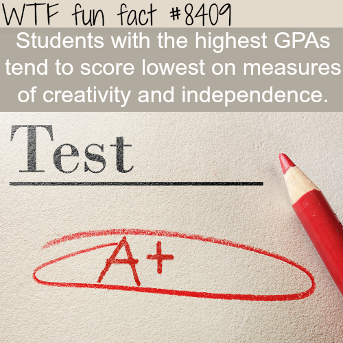Highest GPAs students are less creative - WTF fun facts