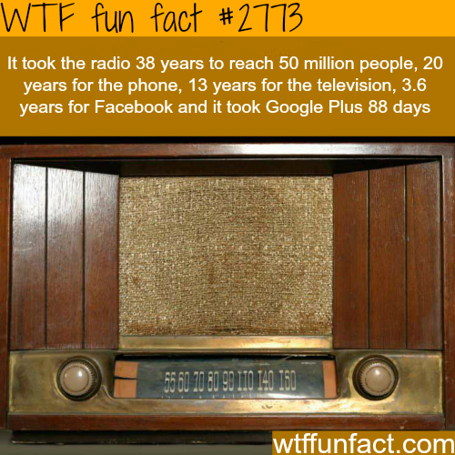 How fast people accept new technologies - WTF fun facts