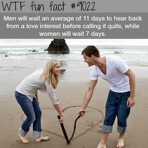 How long men will wait before quitting a love interest - WTF fun facts