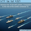 how many aircraft carriers does the usa have