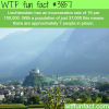 how many people are in jail in liechtenstein