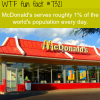 how many people mcdonalds serve wtf fun fact