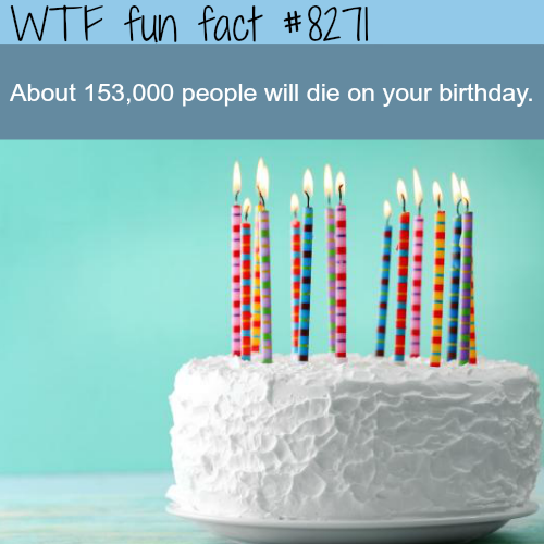 How many people will die on your birthday? - WTF fun facts
