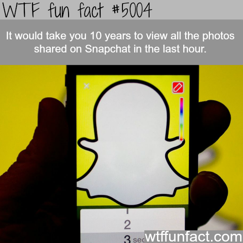 How many photos shared on snapchat an hour? - WTF fun facts