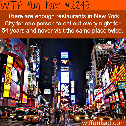 How many restaurants in New York City? -WTF fun facts