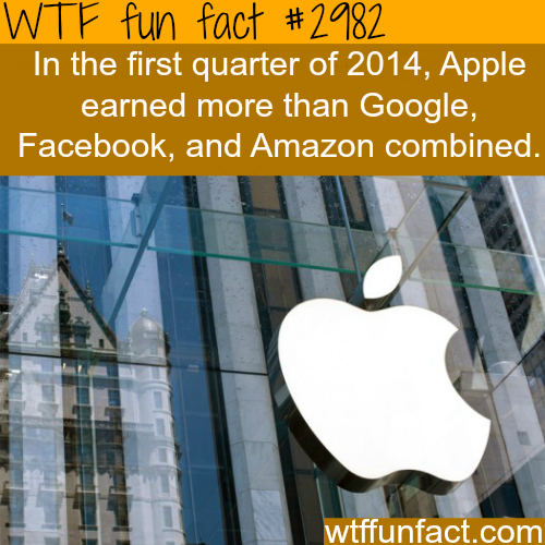 How much does apple make? -  WTF fun facts