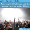 how much money do musicians make