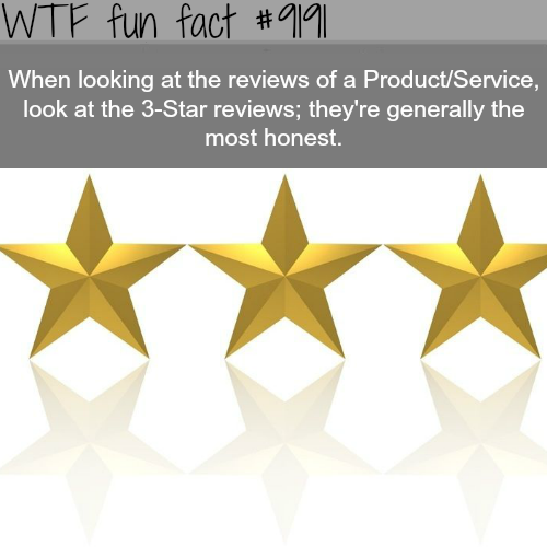 How to know which review of a product is honest - WTF Fun Facts