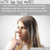 how to test the honesty of a person wtf fun fact