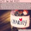 how your brain feels about donations wtf fun