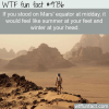 if you stood on mars equator at midday it would