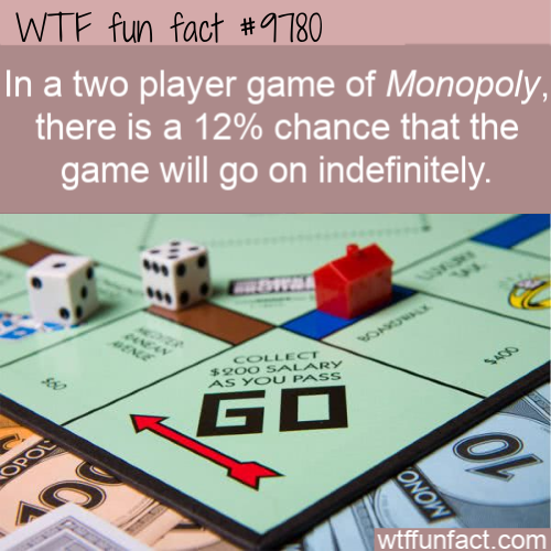 In a two player game of Monopoly