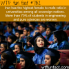 irans colleges have the highest female to male