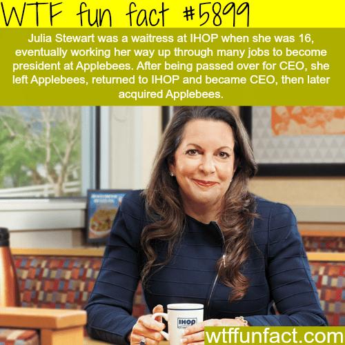 Julia Stewart - WTF fun facts