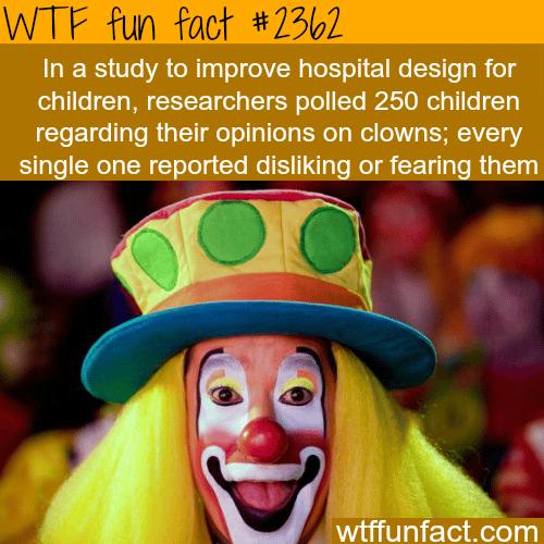 Kids hate clowns -WTF funfacts