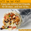 man eats chipotle for 30 days and loses 10 lbs