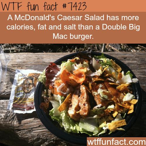 McDonald's Caesar Salad - FACTS