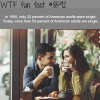 more adults are single today than ever wtf fun
