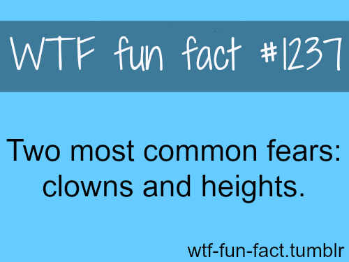 Most common fears : clowns and heights