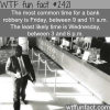 most common time for bank robbery