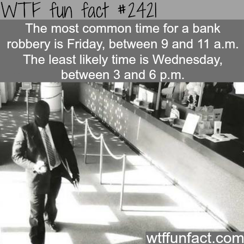 Most common time for bank robbery -WTF funfacts