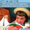 most vegans and vegetarians go back to eating meat