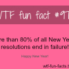 new year resoiltion