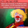 no one likes clowns wtf fun facts