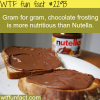 nutella health fact
